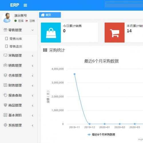 java大型ERP管理系统源码
