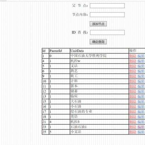 javaweb JAVA JSP数的结点的增删改查节点的增删改查