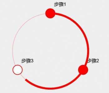 canvas圆环步骤流程图表