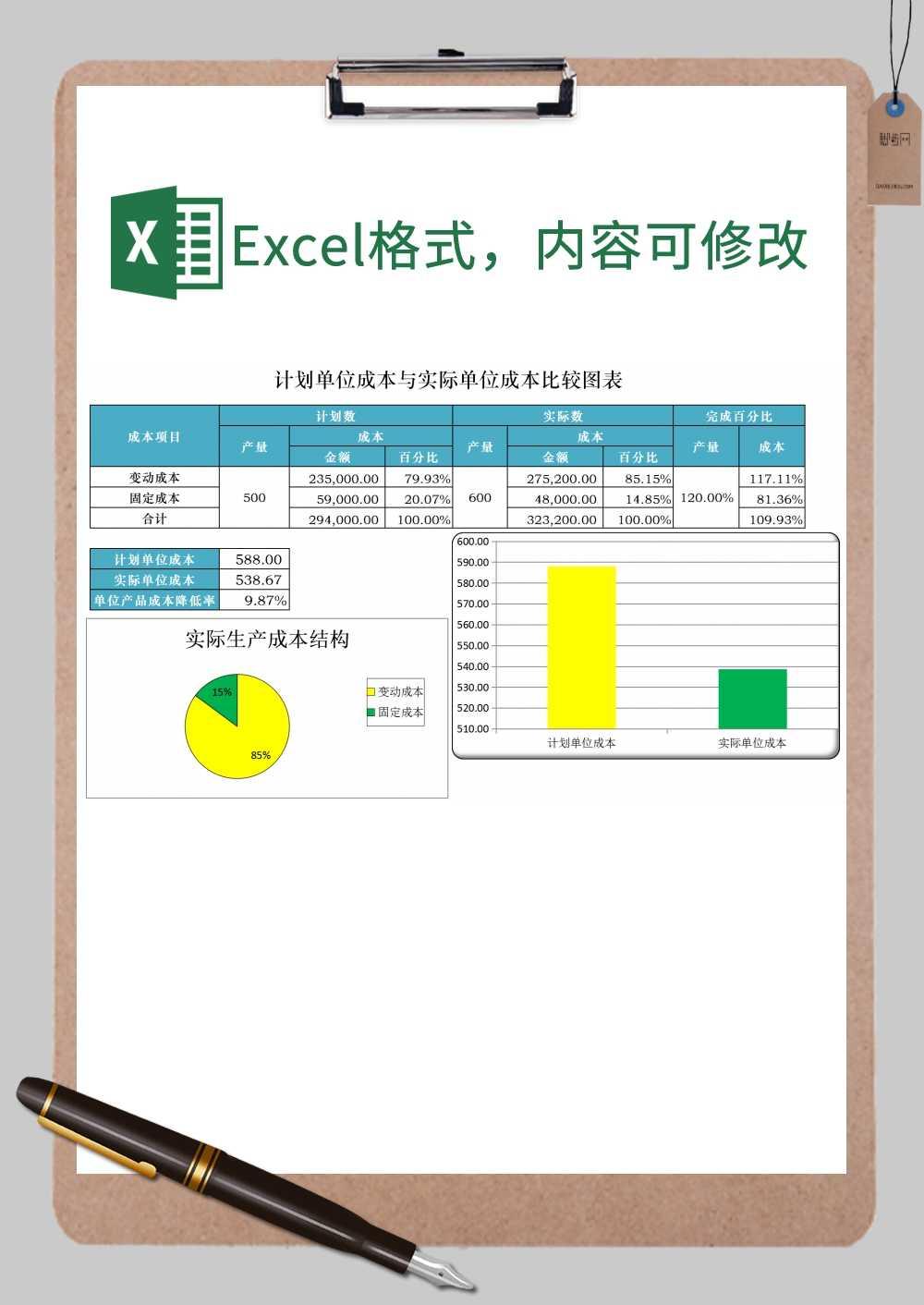 单位成本比较分析图表Excel模板