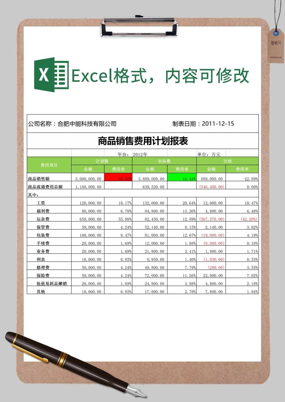 企业各类销售费用计划报表Excel模板