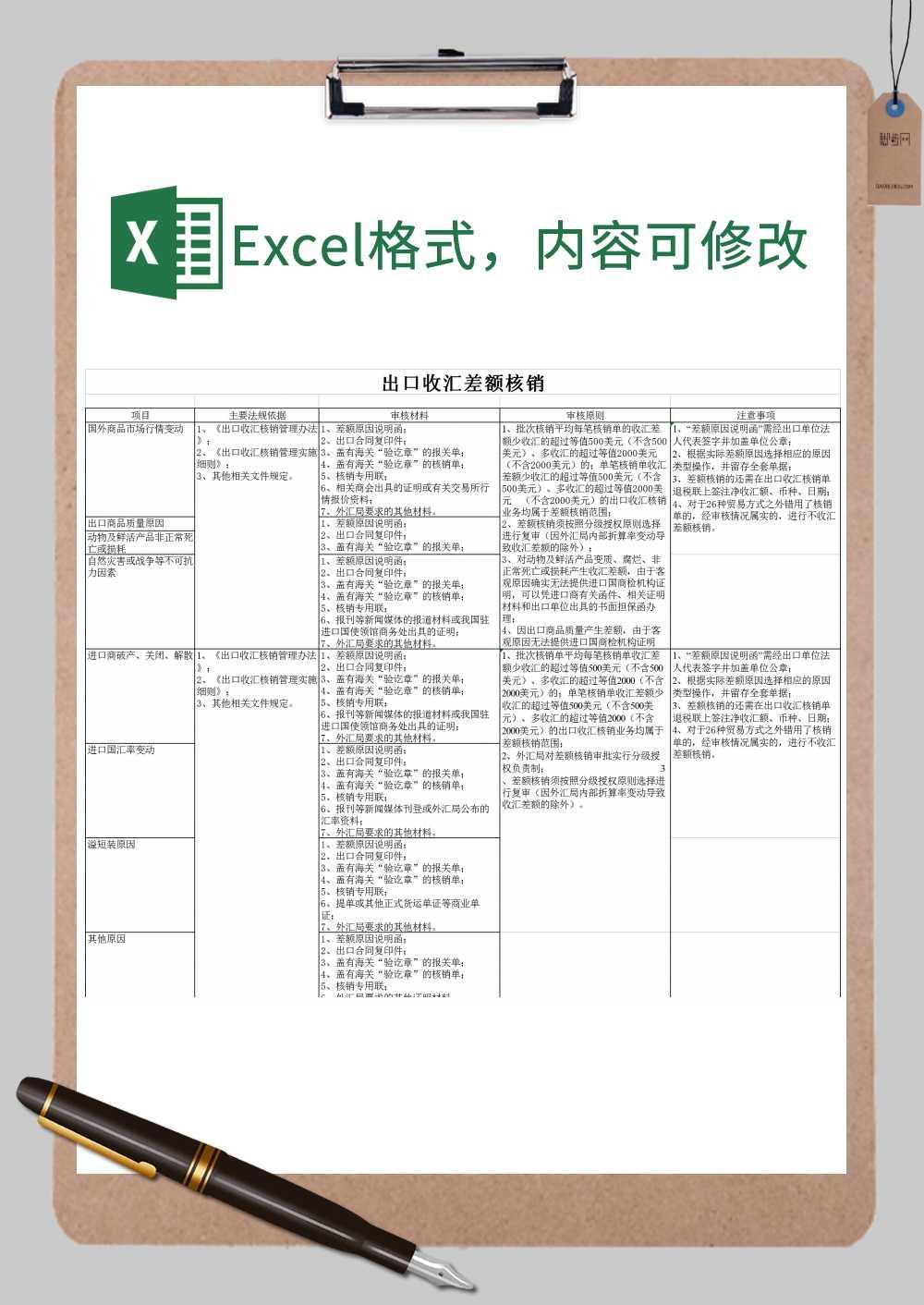 出口收汇差额核销表格样式Excel模板