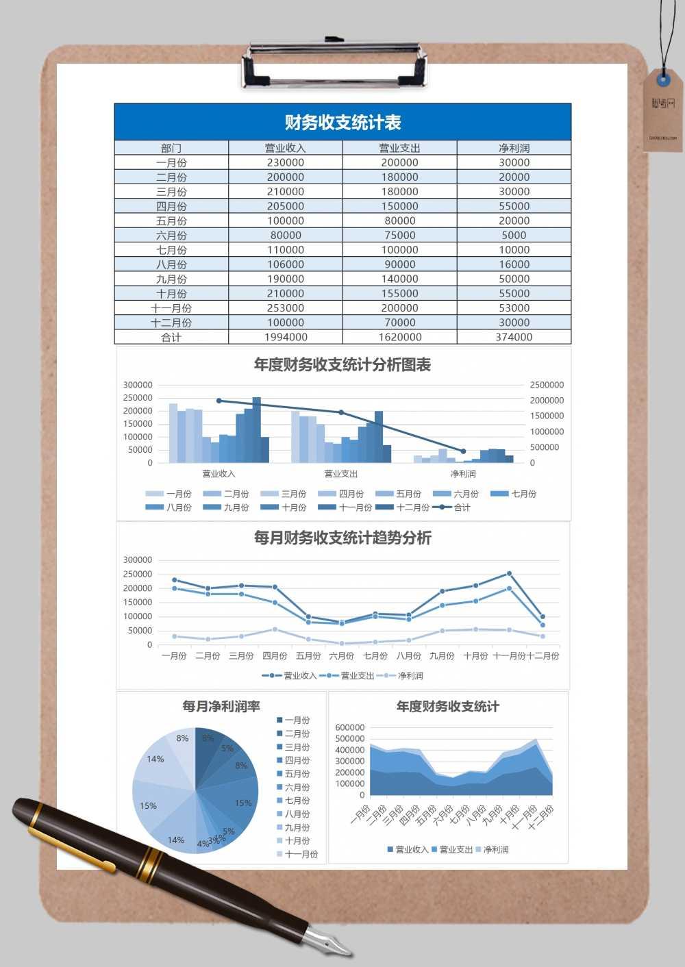 年度财务营收统计财务报表表格范文样式Excel模板
