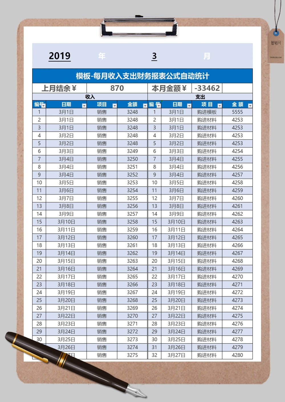 每月收入支出财务报表公式自动统计表格Excel模板